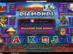 Serengeti Diamonds слот автоматы slot-77.com Amaya 3/5