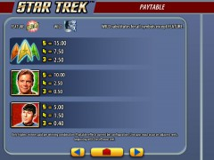 Star Trek Red Alert слот автоматы slot-77.com William Hill Interactive 2/5