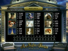 A Night in Paris слот автоматы slot-77.com Betsoft 3/5