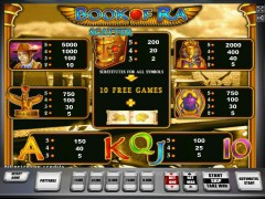 Book of Ra слот автоматы slot-77.com Greentube 2/5