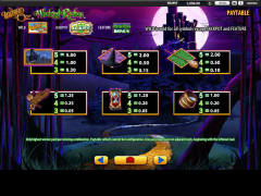 Wicked Riches слот автоматы slot-77.com William Hill Interactive 3/5