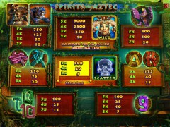 Spirits of Aztec слот автоматы slot-77.com Greentube 2/5