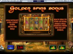 Egyptian Goddess слот автоматы slot-77.com Blueprint Gaming 4/5