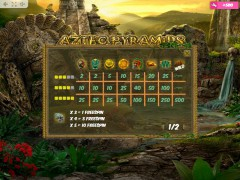 Aztec Pyramids слот автоматы slot-77.com MrSlotty 5/5
