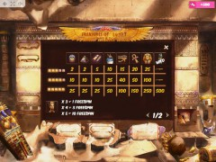 Treasures of Egypt слот автоматы slot-77.com MrSlotty 5/5